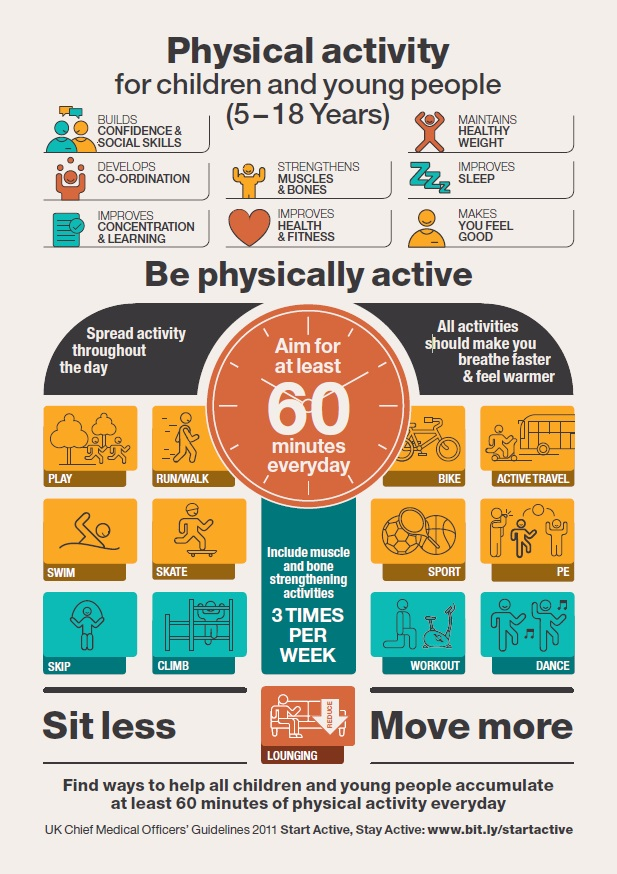 BeActive_Infographic
